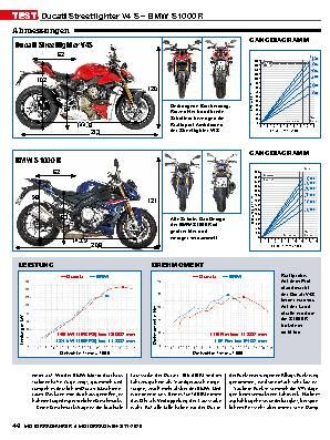Ducati Streetfighter V4 S – BMW S 1000 R