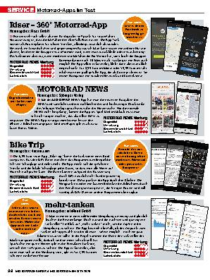 Motorrad-Apps im Test