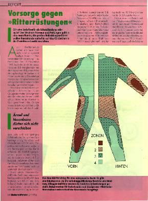 Vorsorge gegen Ritterrüstungen
