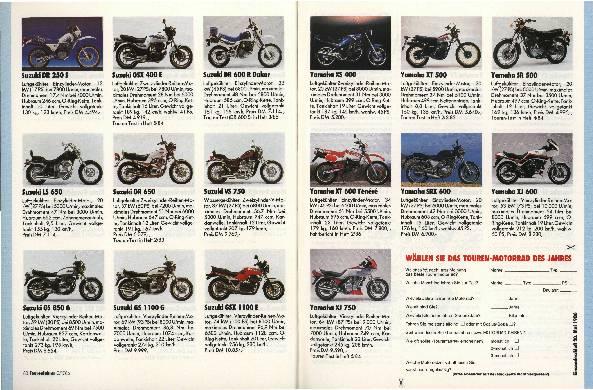 Verzeichnis aller Motorräder