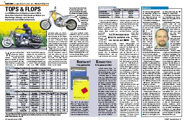 Wertverlust bei Motorrädern