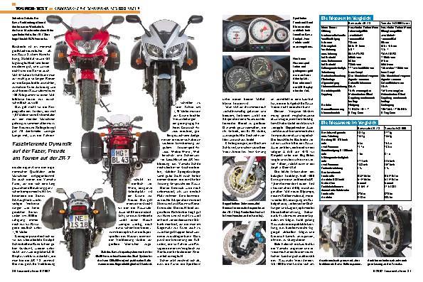 Kawasaki ZR-7 S/Yamaha FZS 600 Fazer