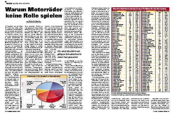 Warum Motorräder keine Rolle spielen