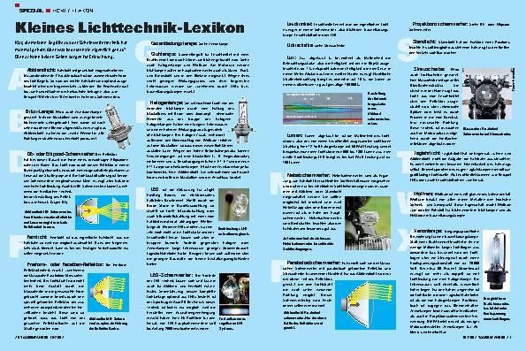 Kleines Lichttechnik-Lexikon