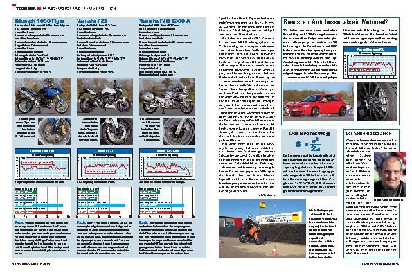 14 ABS-Motorräder im Vergleich