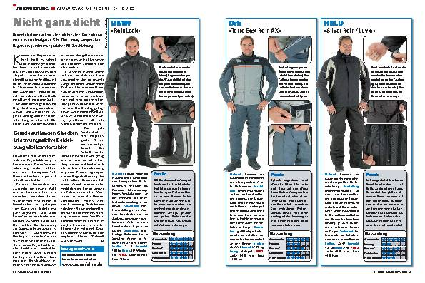 Ausrüstung - Atmungsaktive Regenbekleidung