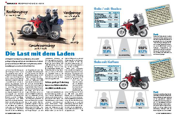 Service - Motorrad richtig Beladen