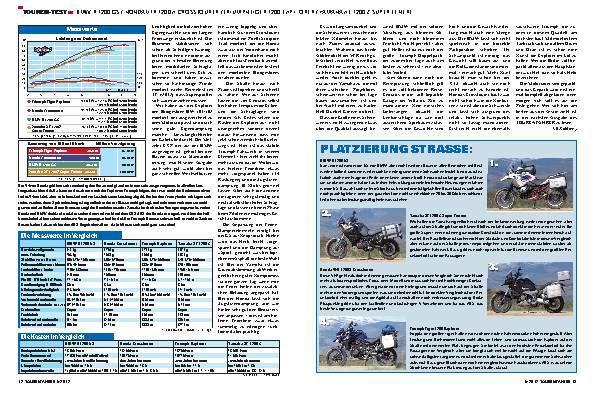 Vergleichstest - BMW R 1200 GS / Honda Crosstourer / Triumph Tiger Explorer / Yamaha XT 1200 Z Super Ténéré