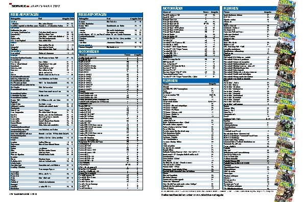 Service: Jahresinhalt 2012