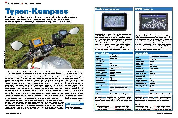 Typen-Kompass