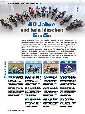 BMW R 1250 GS vs. BMW R 100 GS